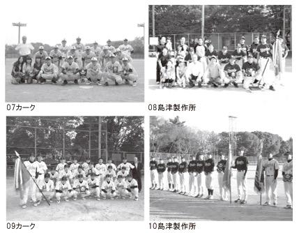 TKK野球大会50年の歴史