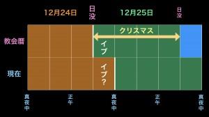 e382b5e382a4e382a8e383b3e382b9_e59bb32